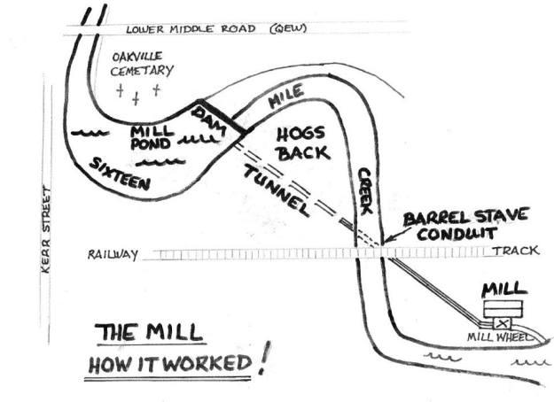 mill-sketch