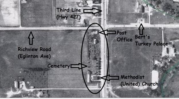 Richview 1953